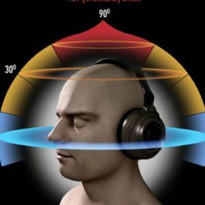 NASVET ZA TELEBANE: Zvočni objekti
