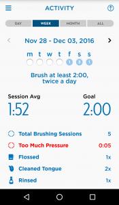 Aplikacija hrani statistiko umivanja zob.
