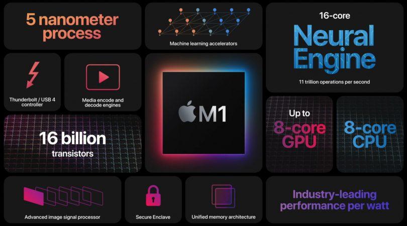 Procesor Apple Silicon M1 je zver, pa je to šele začetek