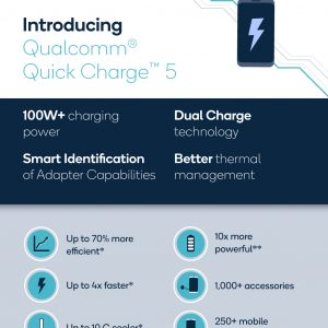 Qualcommov Quick Charge 5 bo telefon napolnil v četrt ure