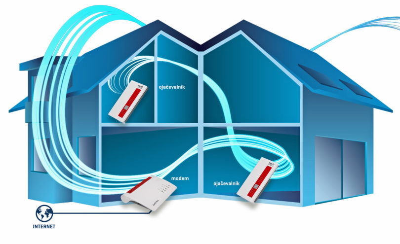 Telekomov Turbo WiFi za tiste, ki se izboljšanja domačega omrežja ne bi podstopili sami