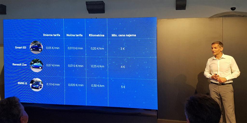 Tako je Matej Čer iz podjetja Avantcar predstavil cene za Avant2Go.