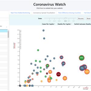 Verodostojne informacije o bolezni covid-19
